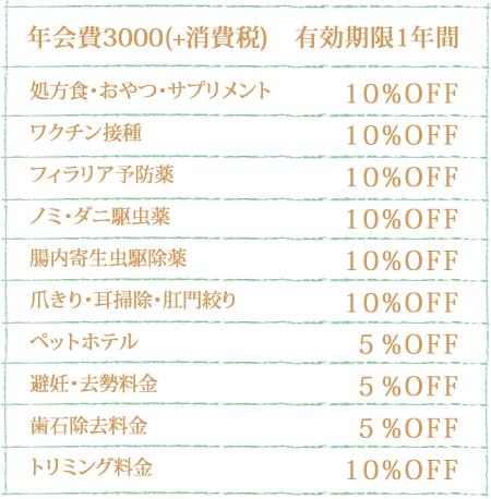 ひのきクラブ会員制度チャート