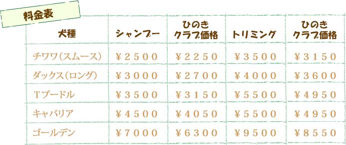 トリミング料金表